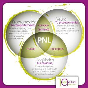TenActitud_pnl1